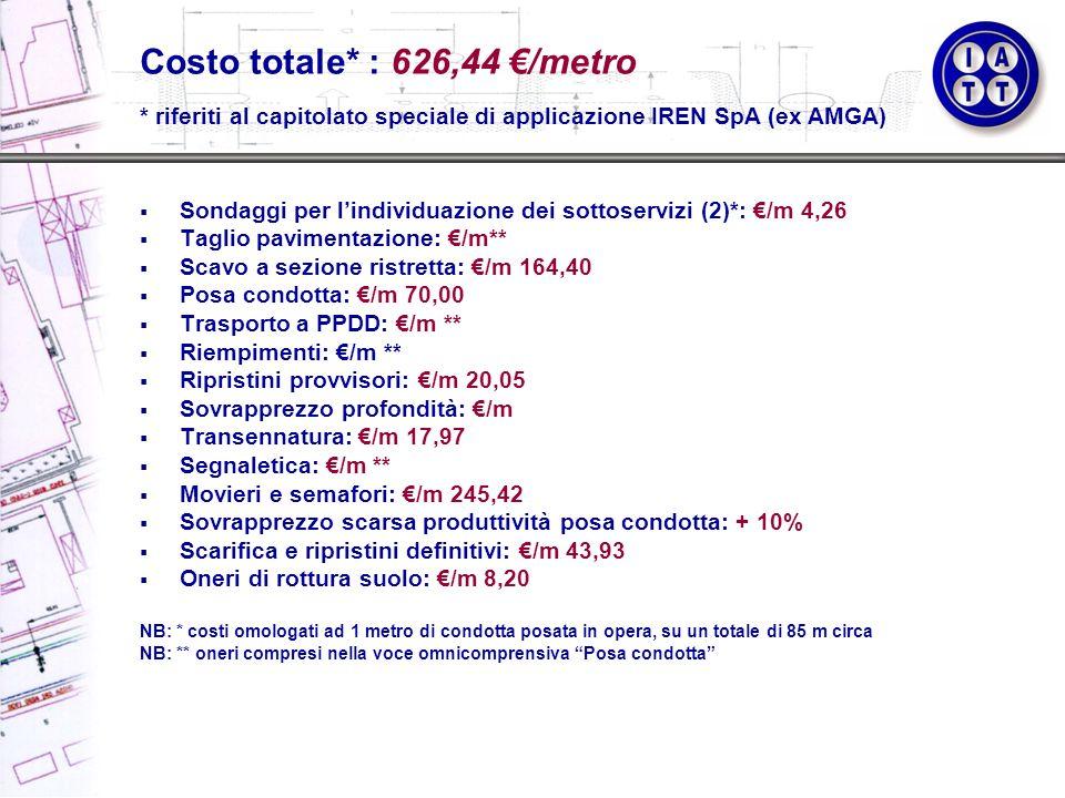 Costo totale* : 626,44 €/metro