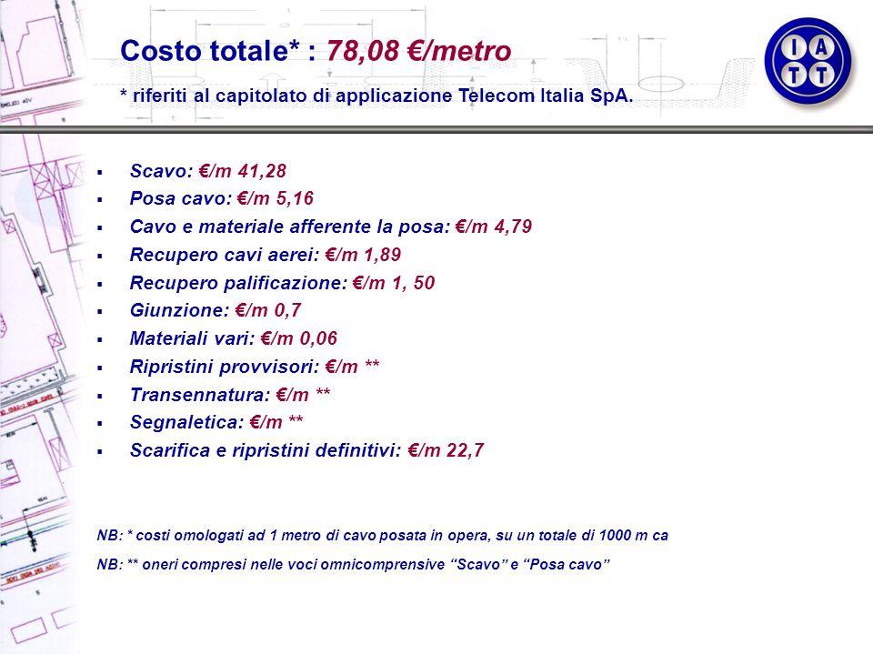 Costo totale* : 78,08 €/metro