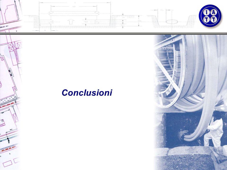 Conclusioni 70
