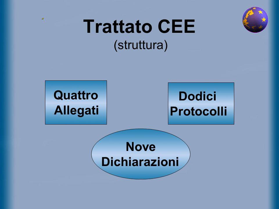 Trattato CEE (struttura)