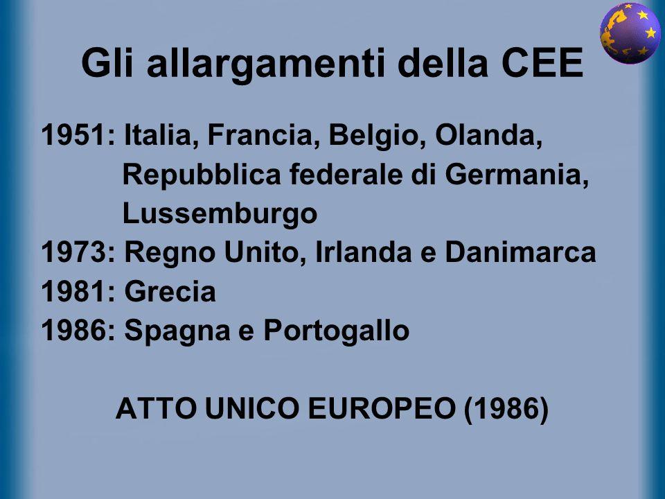 Gli allargamenti della CEE