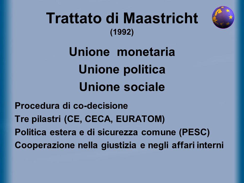 Trattato di Maastricht (1992)