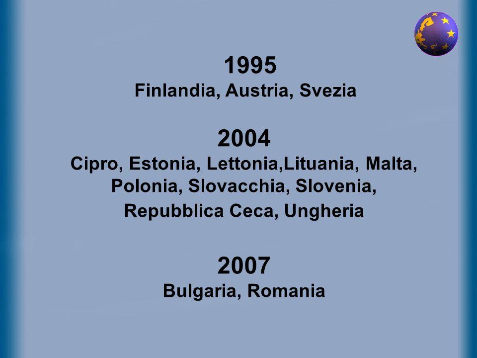 2004 2007 1995 Cipro, Estonia, Lettonia,Lituania, Malta,