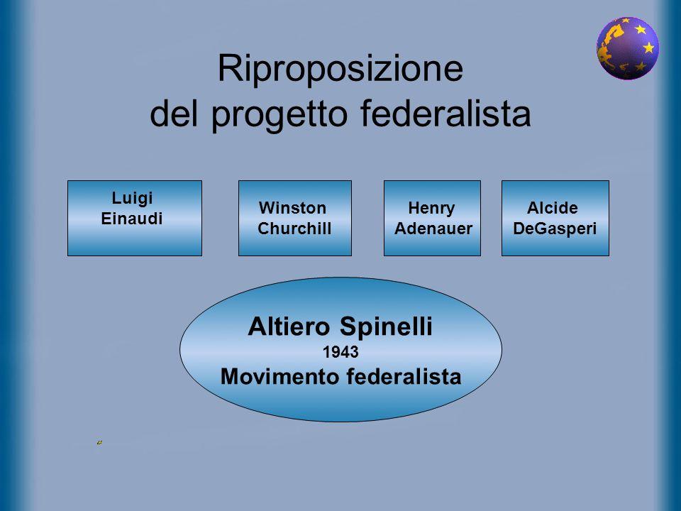 Riproposizione del progetto federalista