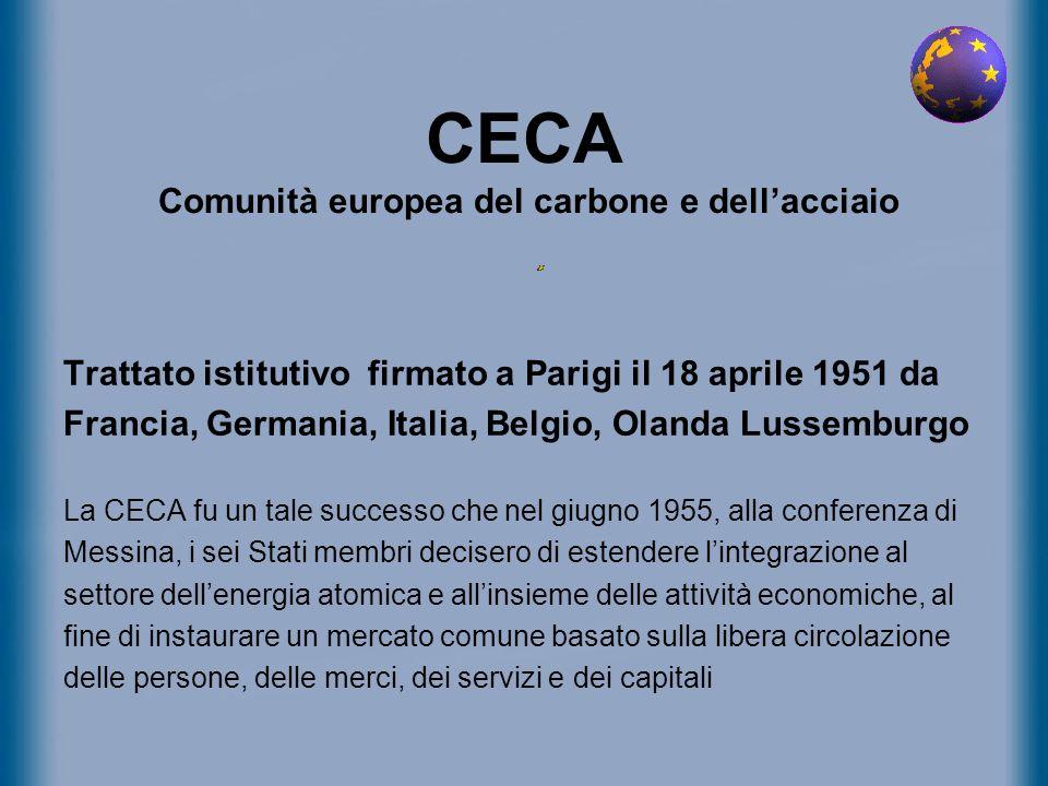 CECA Comunità europea del carbone e dell'acciaio