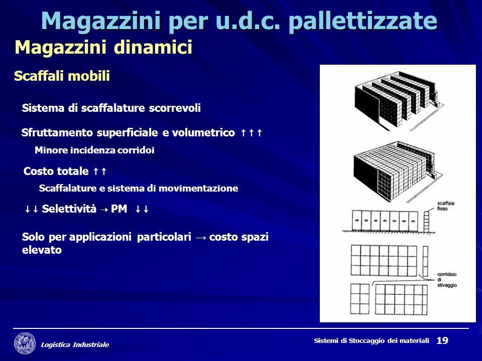 Sistemi di stoccaggio materiali ppt video online scaricare for Magazzini mobili