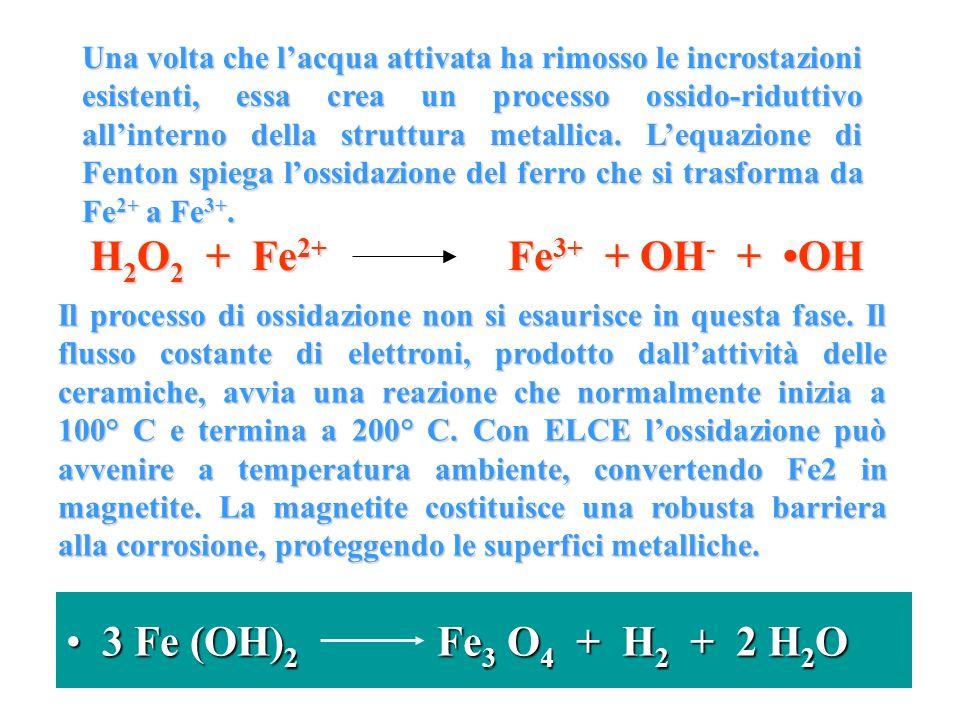 H2O2 + Fe2+ Fe3+ + OH- + •OH 3 Fe (OH)2 Fe3 O4 + H2 + 2 H2O