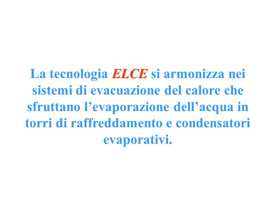 La tecnologia ELCE si armonizza nei sistemi di evacuazione del calore che sfruttano l'evaporazione dell'acqua in torri di raffreddamento e condensatori evaporativi.