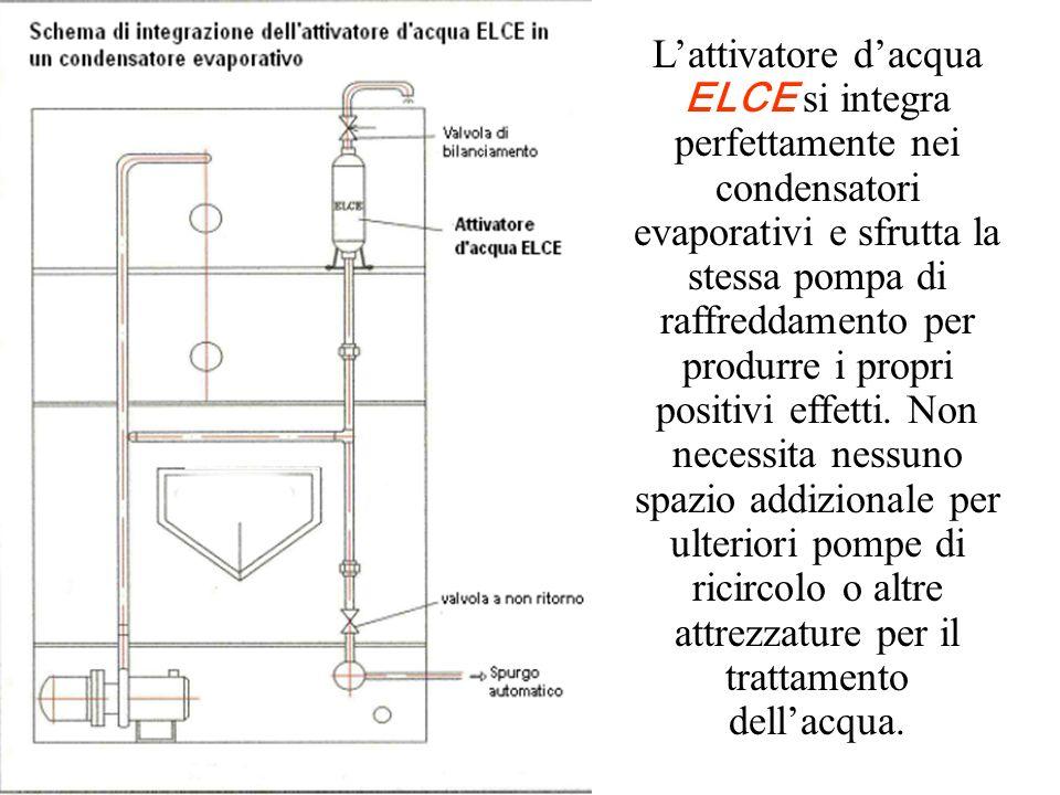 L'attivatore d'acqua ELCE si integra perfettamente nei condensatori evaporativi e sfrutta la stessa pompa di raffreddamento per produrre i propri positivi effetti.