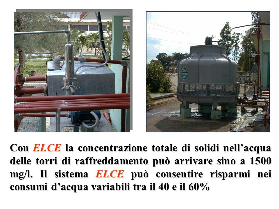 Con ELCE la concentrazione totale di solidi nell'acqua delle torri di raffreddamento può arrivare sino a 1500 mg/l.
