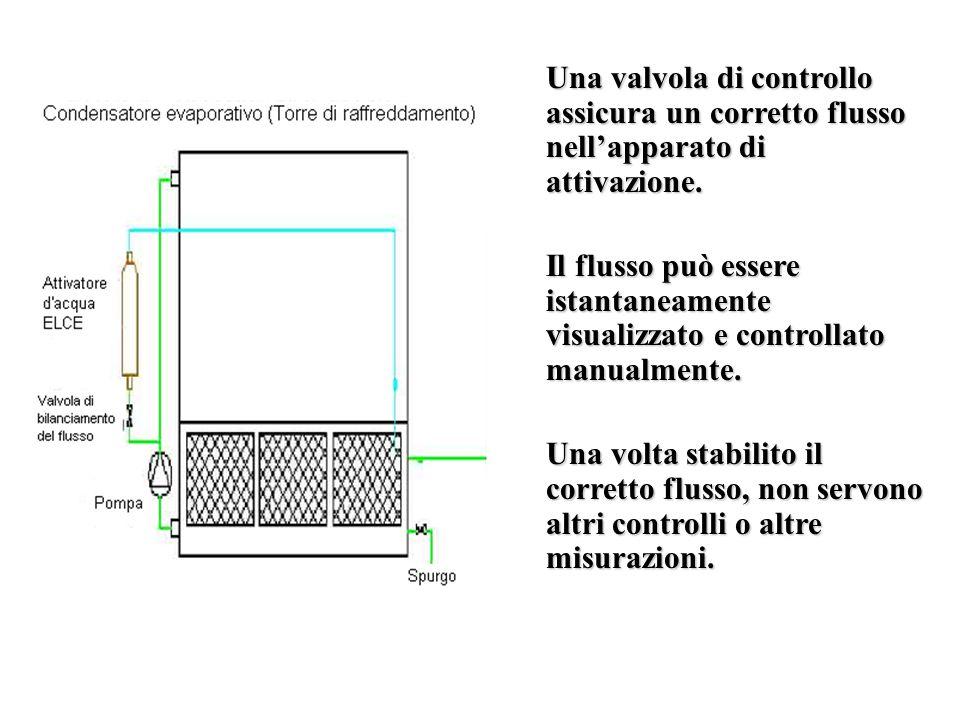 Una valvola di controllo assicura un corretto flusso nell'apparato di attivazione.