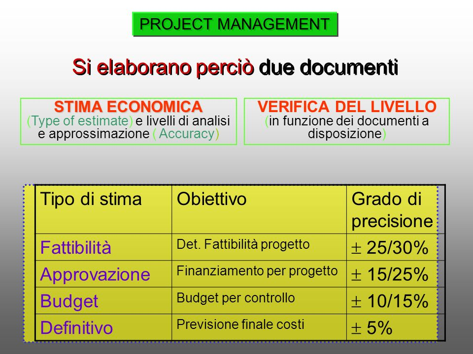 Si elaborano perciò due documenti