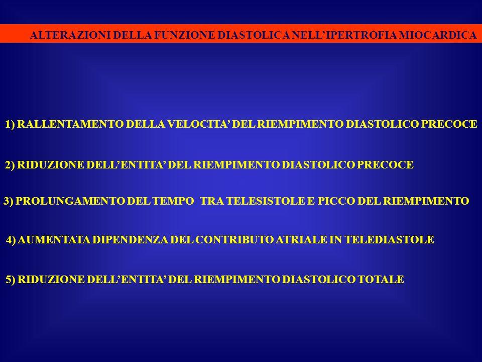 ALTERAZIONI DELLA FUNZIONE DIASTOLICA NELL'IPERTROFIA MIOCARDICA