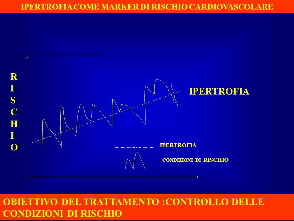 IPERTROFIA COME MARKER DI RISCHIO CARDIOVASCOLARE