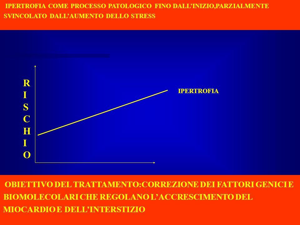 RISCHIO OBIETTIVO DEL TRATTAMENTO:CORREZIONE DEI FATTORI GENICI E