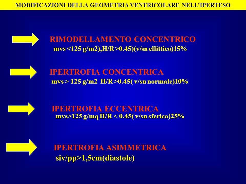 siv/pp>1,5cm(diastole)