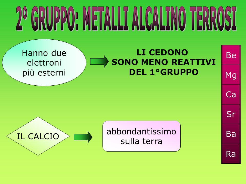 2° GRUPPO: METALLI ALCALINO TERROSI