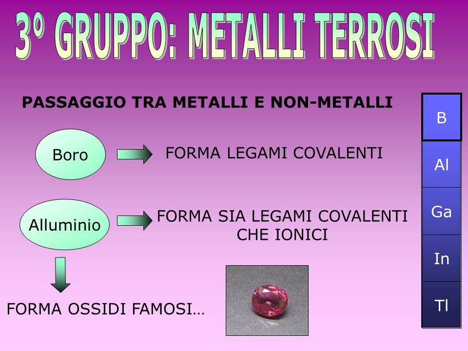 3° GRUPPO: METALLI TERROSI PASSAGGIO TRA METALLI E NON-METALLI