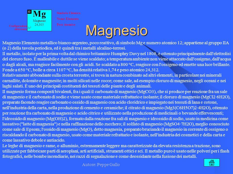 Mg Magnesio. 24,305. Simbolo Chimico. Nome Elemento. Peso Atomico. Configurazione elettronica.