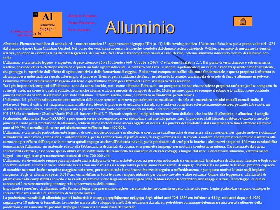 Alluminio Al Autore: Peppe Gallo Simbolo Chimico Nome Elemento
