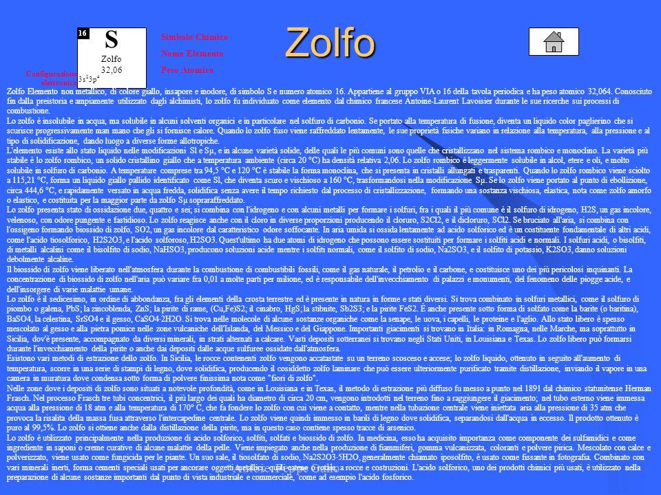 Zolfo S Autore: Peppe Gallo Simbolo Chimico Nome Elemento Zolfo