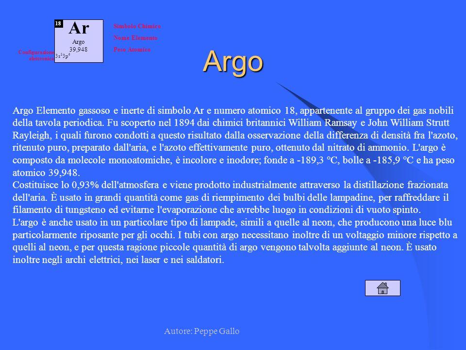 Ar Argo. 39,948. 18. Simbolo Chimico. Nome Elemento. Peso Atomico. Configurazione elettronica.