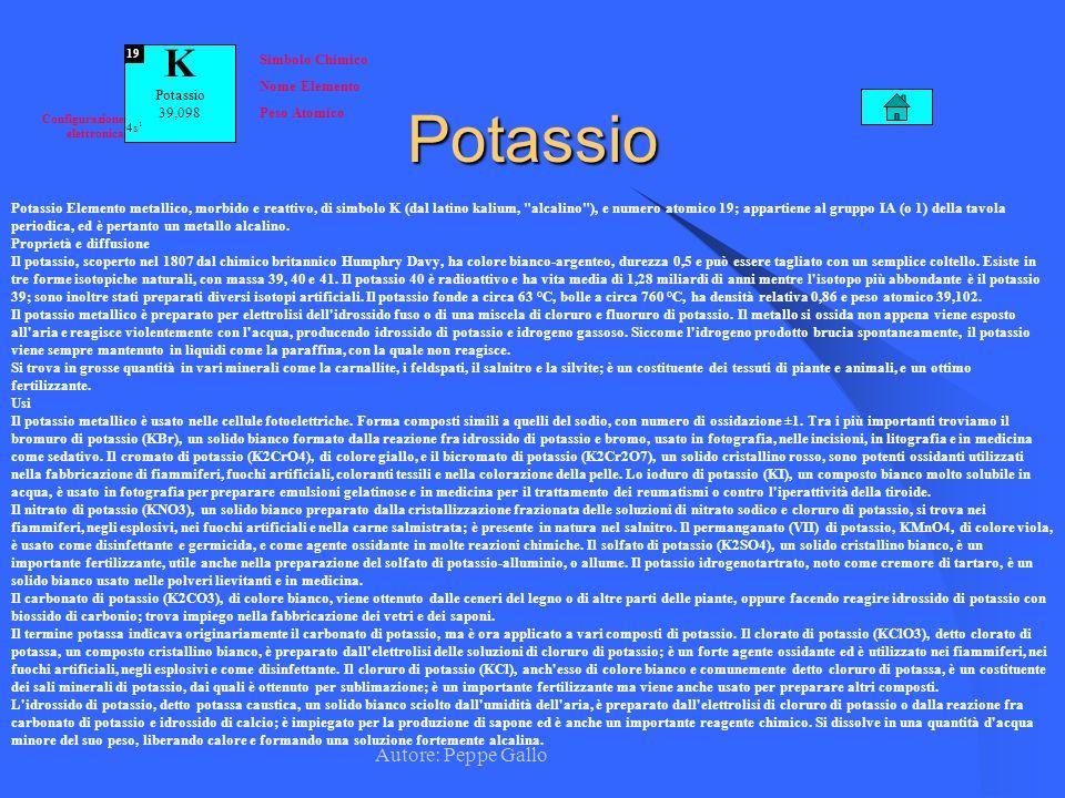 Potassio K Autore: Peppe Gallo Simbolo Chimico Nome Elemento Potassio