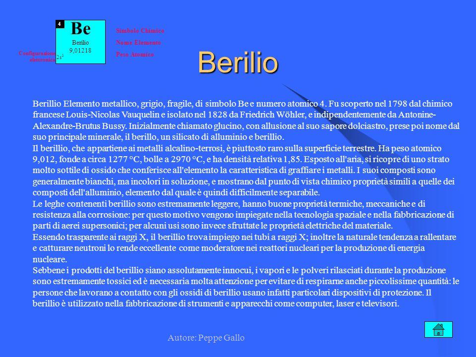 Be Berilio. 9,01218. 4. Simbolo Chimico. Nome Elemento. Peso Atomico. Configurazione elettronica.