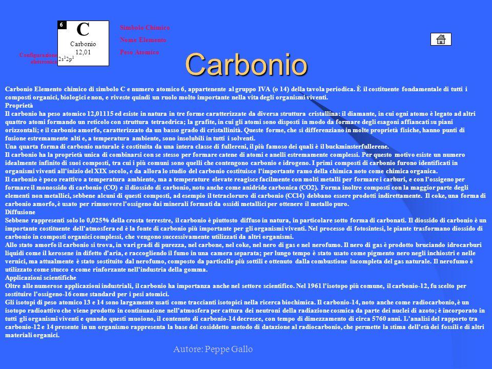 Approfondimento sui primi venti elementi della tavola periodica ppt scaricare - Quali sono i metalli nella tavola periodica ...