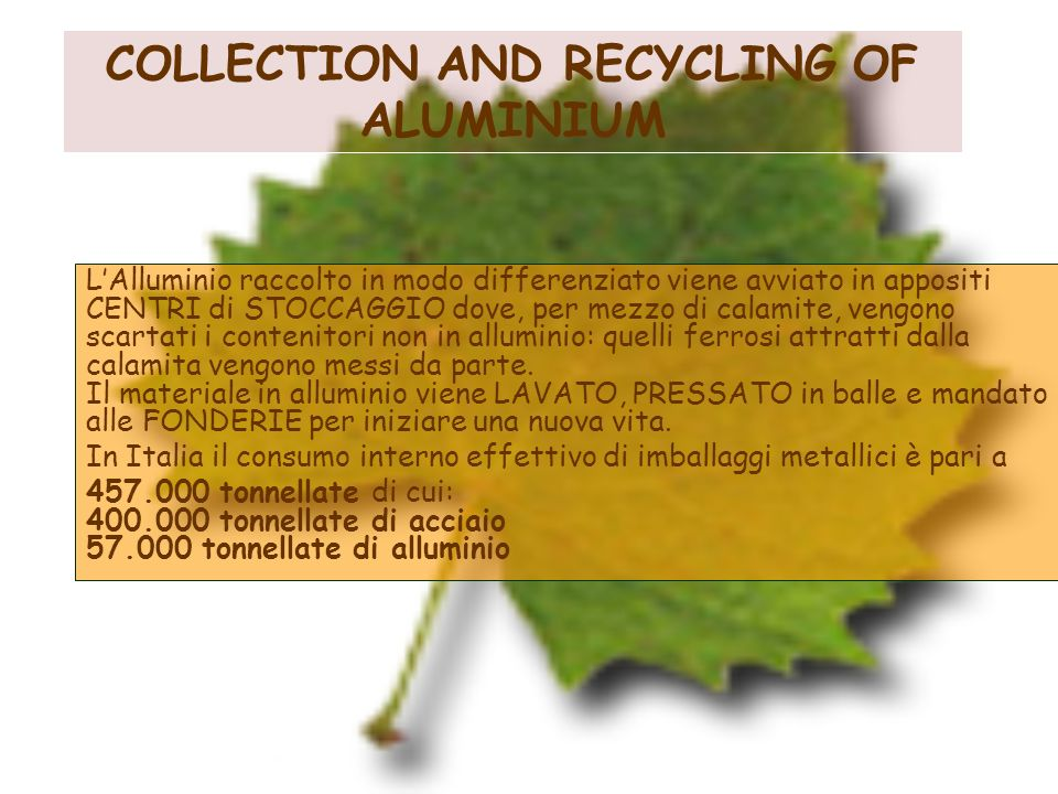 COLLECTION AND RECYCLING OF ALUMINIUM
