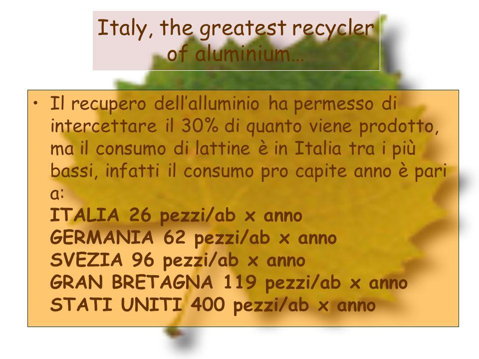Italy, the greatest recycler of aluminium…