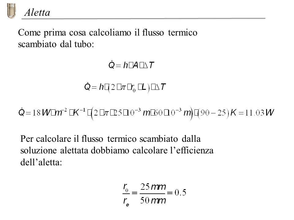 Aletta Come prima cosa calcoliamo il flusso termico scambiato dal tubo: