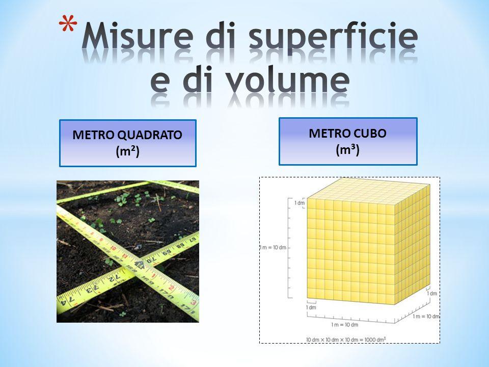 Misure di superficie e di volume