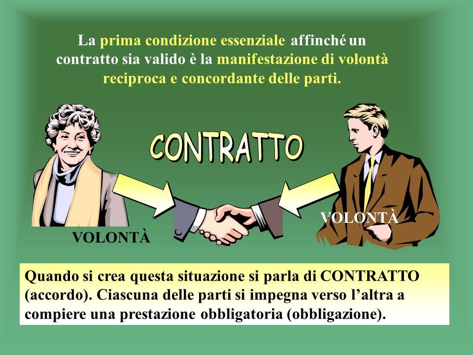 La prima condizione essenziale affinché un contratto sia valido è la manifestazione di volontà reciproca e concordante delle parti.