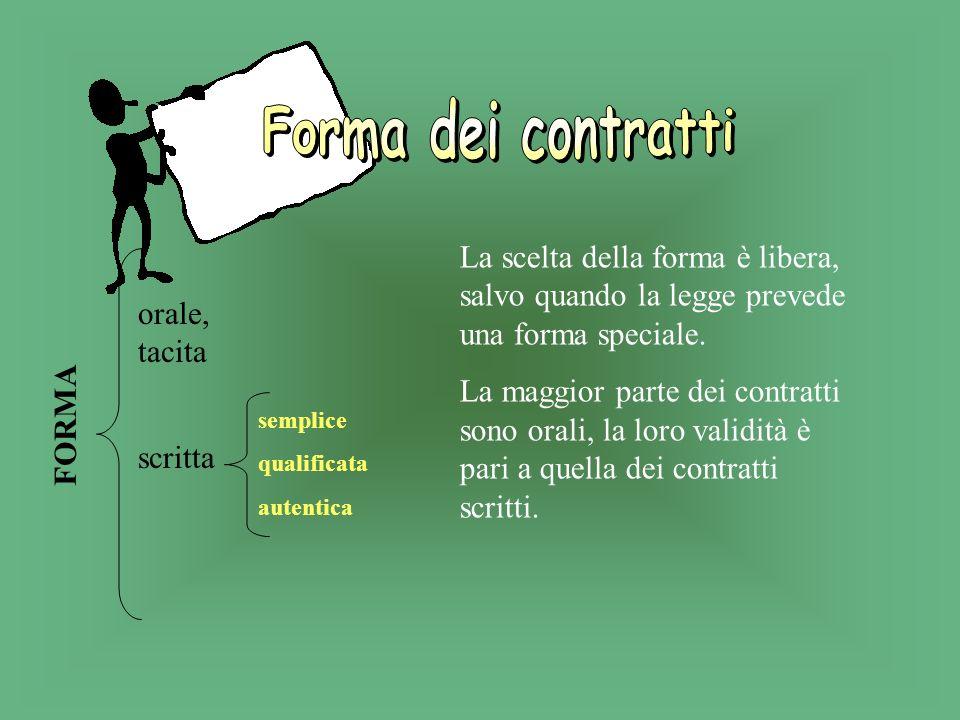 Forma dei contratti La scelta della forma è libera, salvo quando la legge prevede una forma speciale.