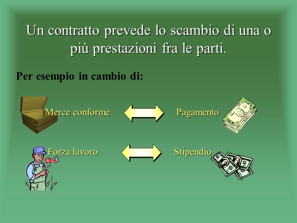 Un contratto prevede lo scambio di una o più prestazioni fra le parti.