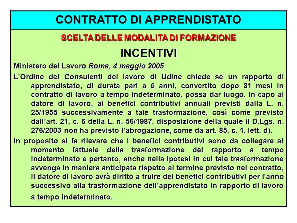 CONTRATTO DI APPRENDISTATO SCELTA DELLE MODALITA DI FORMAZIONE