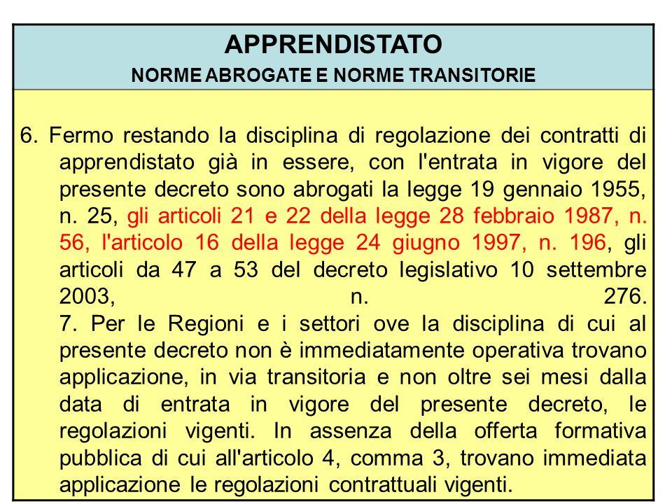 NORME ABROGATE E NORME TRANSITORIE