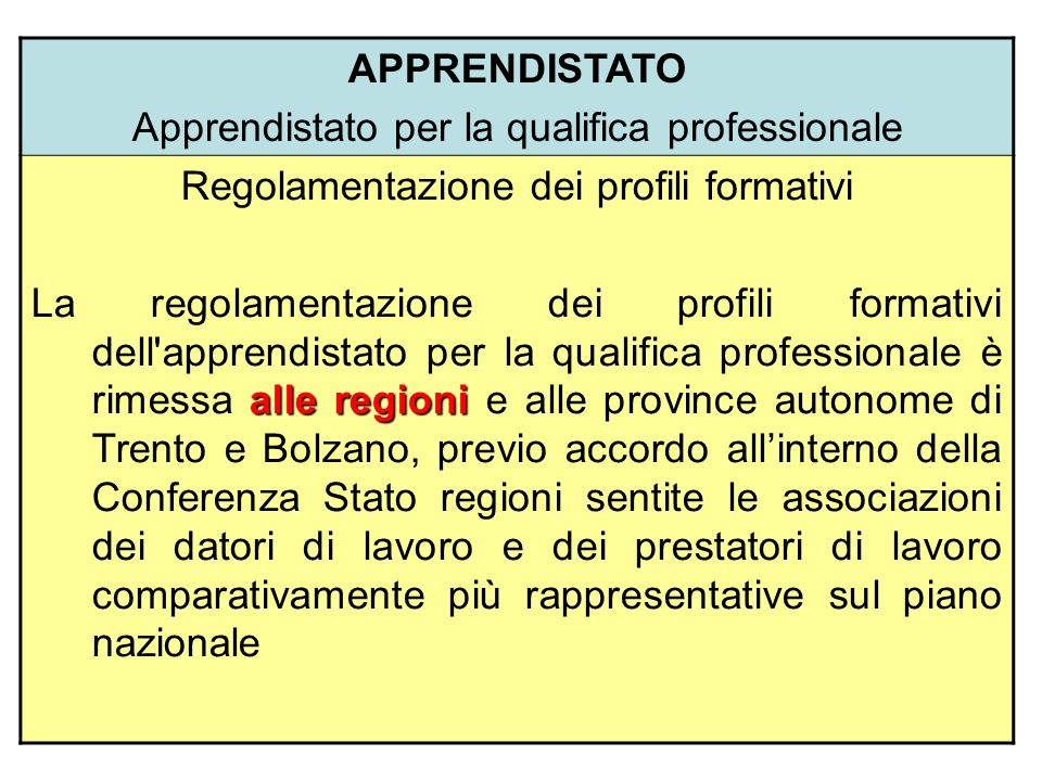 Apprendistato per la qualifica professionale