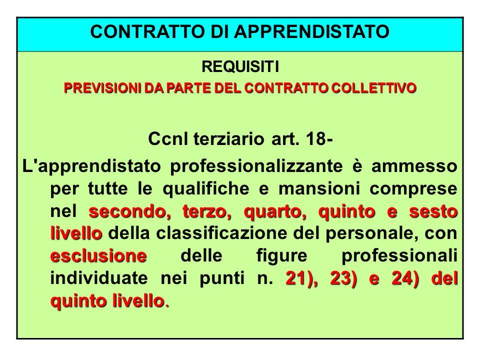 CONTRATTO DI APPRENDISTATO Ccnl terziario art. 18-