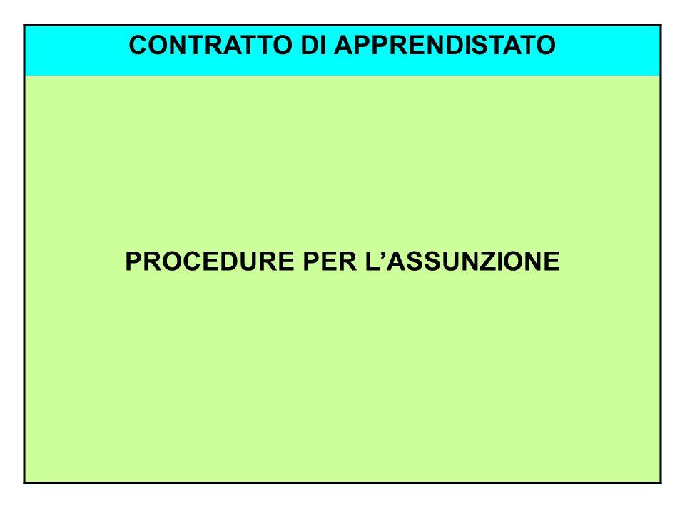 CONTRATTO DI APPRENDISTATO PROCEDURE PER L'ASSUNZIONE