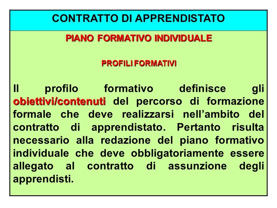 CONTRATTO DI APPRENDISTATO PIANO FORMATIVO INDIVIDUALE