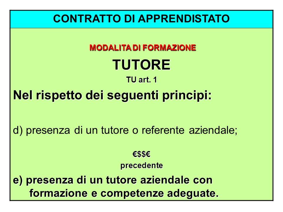 CONTRATTO DI APPRENDISTATO MODALITA DI FORMAZIONE