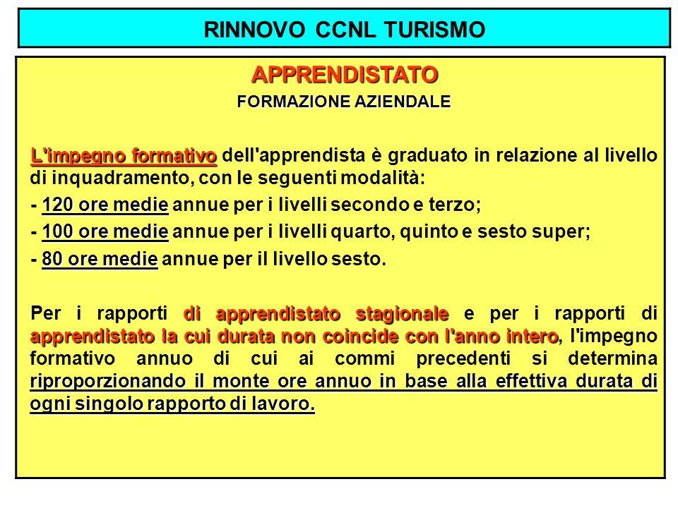 RINNOVO CCNL TURISMO APPRENDISTATO