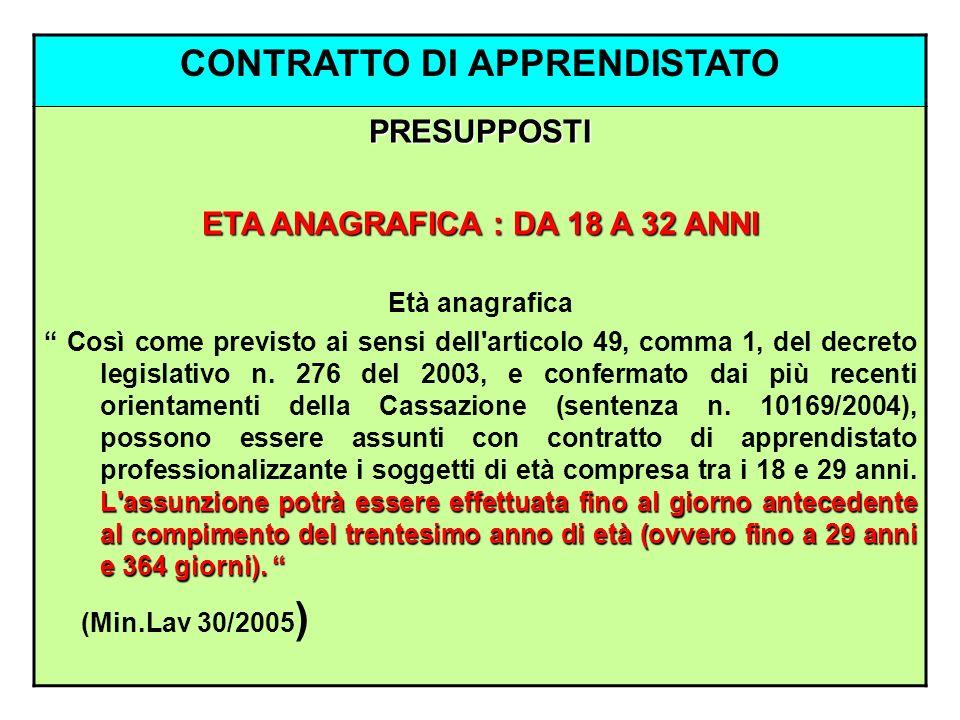 CONTRATTO DI APPRENDISTATO ETA ANAGRAFICA : DA 18 A 32 ANNI