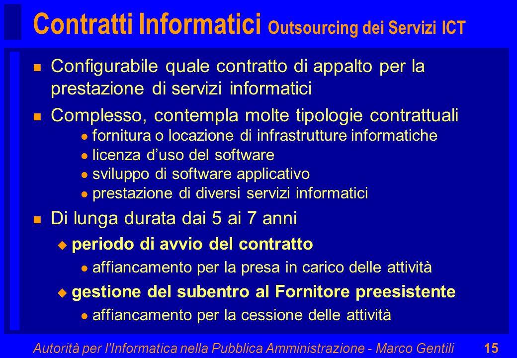 Contratti Informatici Outsourcing dei Servizi ICT