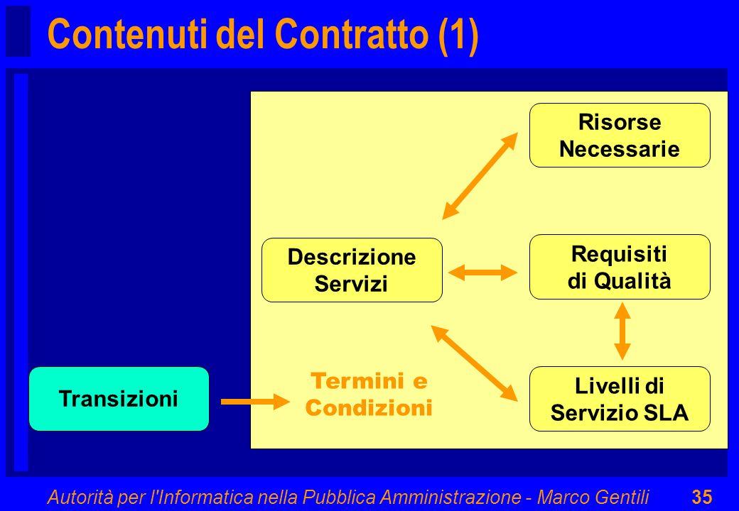 Contenuti del Contratto (1)