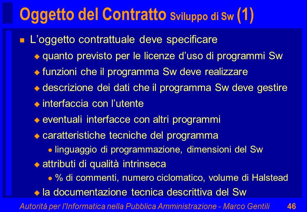 Oggetto del Contratto Sviluppo di Sw (1)