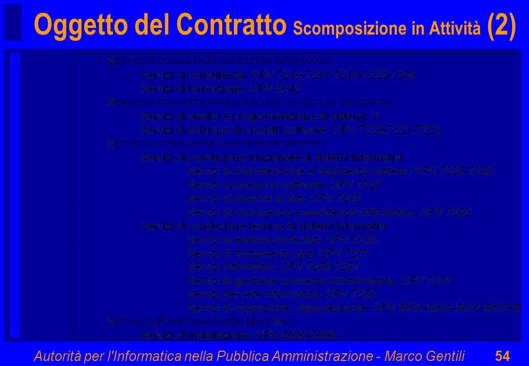 Oggetto del Contratto Scomposizione in Attività (2)