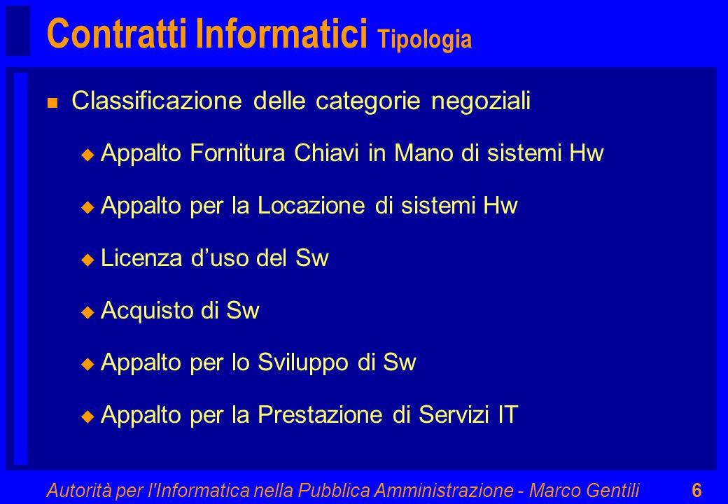 Contratti Informatici Tipologia